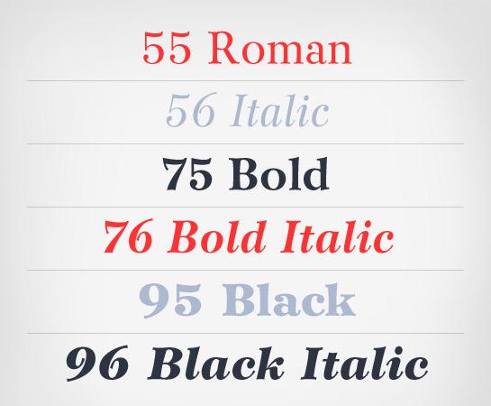 Wilke font sample