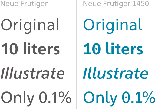 Neue Frutiger 1450